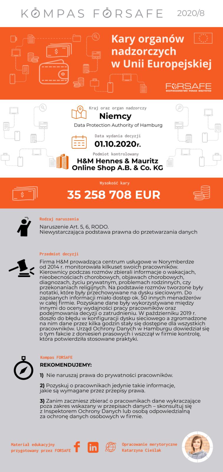 kompas forsafe 8 KOMPAS FORSAFE EU 2020/8 - Kara dla Hennes & Mauritz