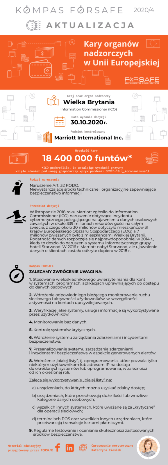 kompas forsafe eu 2020 4 aktualizacja KOMPAS FORSAFE EU 2020/4 - Kara dla Marriott - aktualizacja