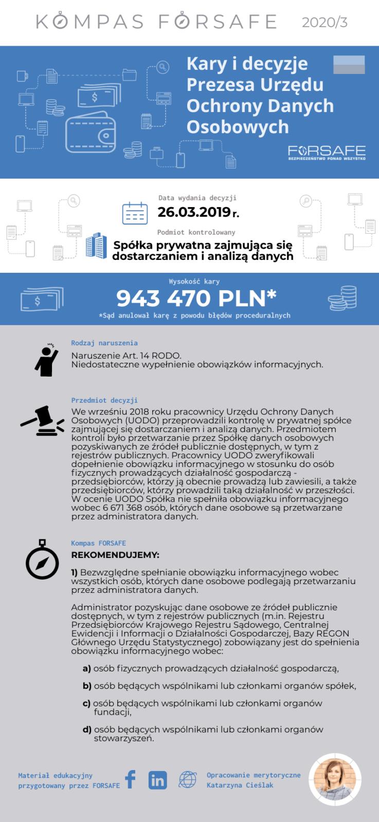 kompas forsafe pl 2020 3 KOMPAS FORSAFE PL 2020/3 - kara dla prywatnej spółki zajmującej się dostarczaniem i analizą danych