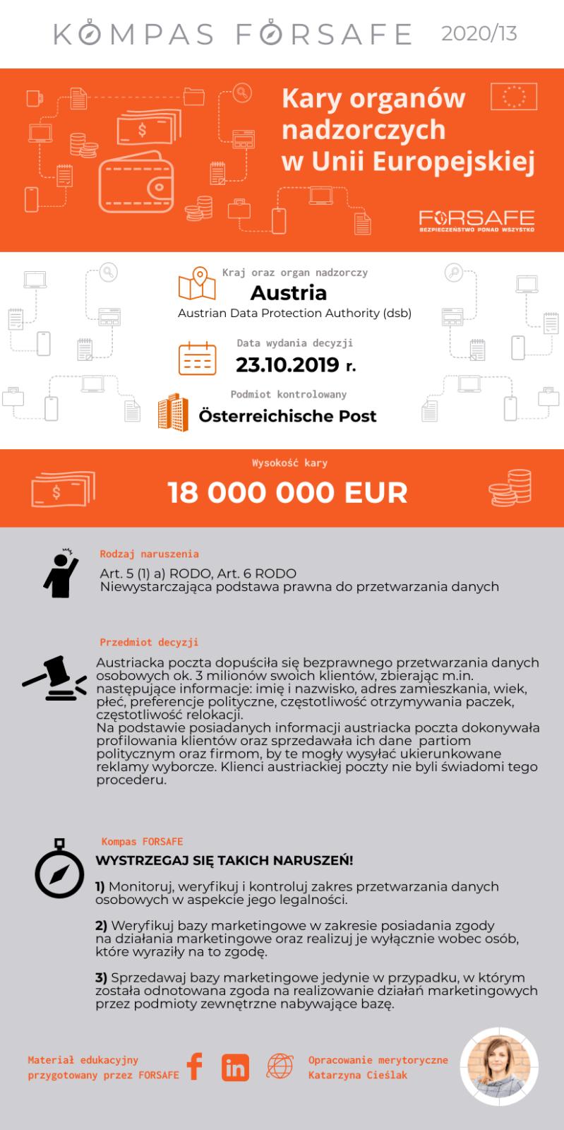 Kompas FORSAFE EU 2020 13 KOMPAS FORSAFE EU 2020/13 - Kara dla Austriackiej Poczty