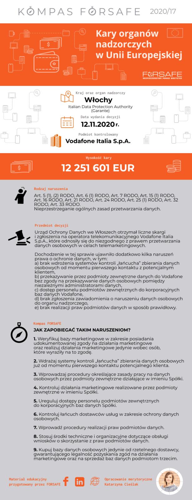 kompas forsafe eu 17 KOMPAS FORSAFE EU 2020/17 - Kara dla Vodafone