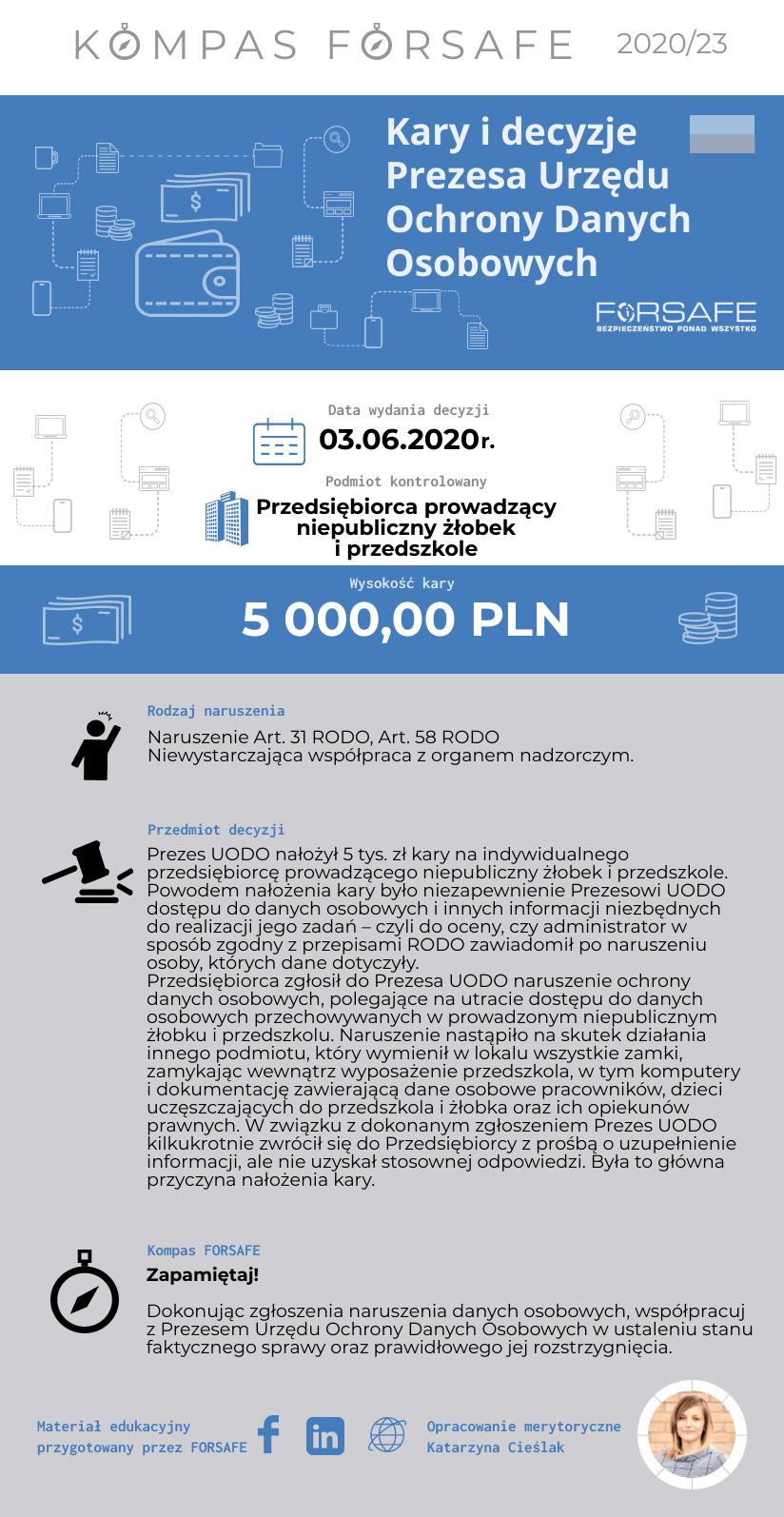 kompas forsafe pl 2020 23 KOMPAS FORSAFE PL 2020/23 - Kara dla przedsiębiorcy prowadzącego przedszkole oraz żłobek