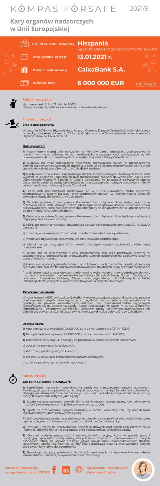 Kompas FORSAFE EU 2021 8 KOMPAS FORSAFE EU 2021/8 - Kara dla CaixaBank w Hiszpanii