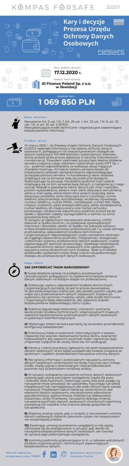 Kompas FORSAFE PL 2021 1 1 KOMPAS FORSAFE PL 2021/1 - Kara dla ID Finance Poland