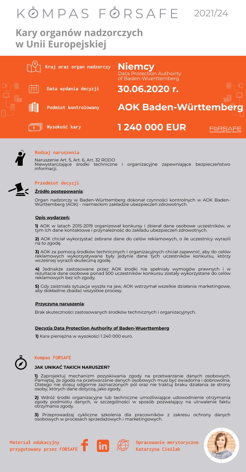 Kompas FORSAFE EU 2021 24 KOMPAS FORSAFE EU 2021/24 - Kara dla AOK Baden-Württemberg - niemieckiego zakładu ubezpieczeń zdrowotnych.