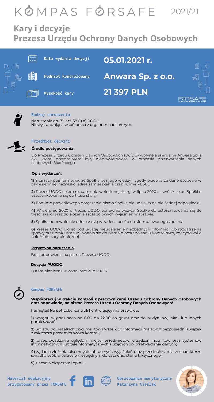 Kompas FORSAFE PL 2021 21 KOMPAS FORSAFE PL 2021/21 - Kara dla Anwara Sp. z o.o. za brak współpracy z organem nadzorczym